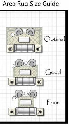 how to position area rug in a bedroom google search master