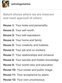Astrology: Saturn Through The Houses | #astrology #saturnastrology