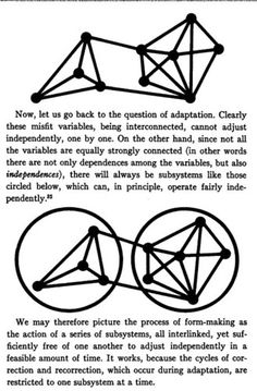 Christopher Alexander Notes on the Synthesis of Form A Pattern Language, Genetic Algorithm, Network Architecture, In Other Words, Complex Systems, Social Bookmarking, Design Process, Vintage Posters, Notes