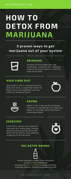 5 Ways To Detox From Marijuana Infographic