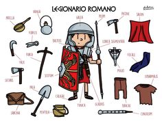Latin Language Learning, Teaching Latin, Latin Phrases, Latin Words, Ancient Rome, Ancient History, Romans For Kids, Ancient English, Rod And Staff