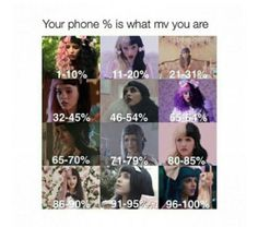 Shaved Pixie Cut, Album Songs, Melanie Martinez, Cry Baby, Angel, Mobile Wallpaper, Wall Papers, Angels
