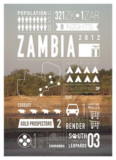 Inspired to make my own info graphic of my experiences in Zambia...tumblr_mj3gnlKBo91rreytuo1_1280