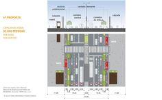 Mais mobilidade, mais planejamento integrado