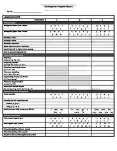 kindergarten common core math checklist common core ideas rh pinterest com