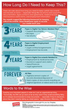 How Long Do You Need to Save Certain Documents? | Infographic | Staples | Business Hub | Staples.com®