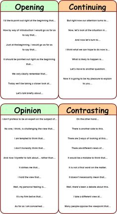 Useful Phrases: Opening, Continuing, Opinion, Contrasting, Agreement…