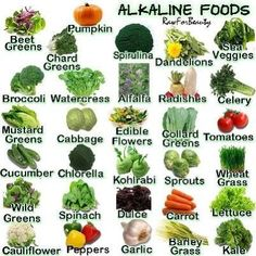 Greens. greens. greens!  Alkaline Diet and Cancer - Cancer Cells Cannot Live In An Alkaline Environment.  #juicing #greens
