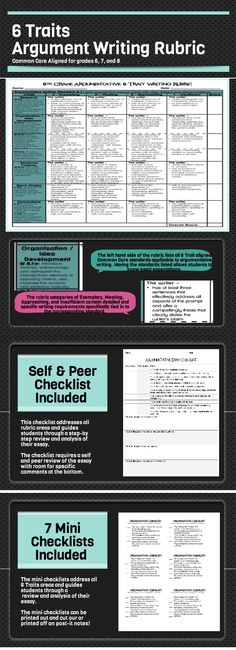 This packet includes the 6th, 7th, and 8th grade versions of a complete 6 Traits 4-point rubric that assesses eight Common Core Standards. The 6 traits categories are segmented according to each of the eight standards. An argument writing transition list, self and peer review checklist, 7 different mini checklists that align to each specific trait, and an outline format for a five paragraph argument essay is included.