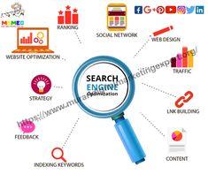 Internet Marketing, Social Media Marketing, Digital Marketing, Website Optimization, Search Engine Optimization, Take Two Interactive, Engineering Colleges, Software Support, Data Analytics