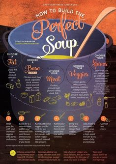 For healthy big-batch soups you can live off of the rest of the week...