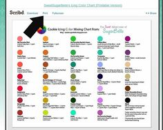 Sweet Sugar Belle's color mixing chart, so helpful...