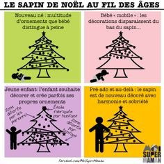 1000 images about tre parent on pinterest parents - Sapin de noel humour ...