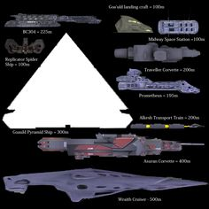 Stargate Scaled - Less than 500m - Canon image - Spinobreaker - Mod DB