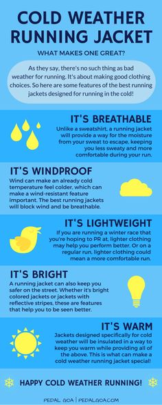 What do you look for in a running jacket as a part of your winter running gear? Here are some qualities of the best winter running jackets for cold weather! Breathable, windproof, lightweight, reflective, and of course, it keeps you WARM!