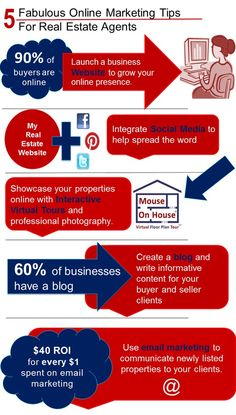 Five Fabulous Online Marketing Tips for #RealEstate agents!!