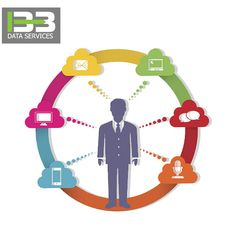 The forum for multi-channel #marketing is here - #B2B #Data #Services. http://bit.ly/2l3aPBs