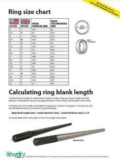 Ring size chart (free pdf download): Find standard U.S