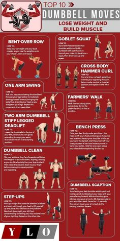 #weightloss ##weightlossplans #quickweightloss #weightlossprogram #quickweightlossdiet Kettlebell Training, Circuit Kettlebell, Dumbbell Workout At Home, At Home Workouts, Kettlebell Benefits, Ab Workouts, Kettlebell Challenge, Dumbbell Exercises, Exercise Cardio