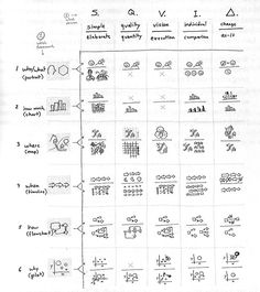 visual thinking codex - pinned by www.competia.com