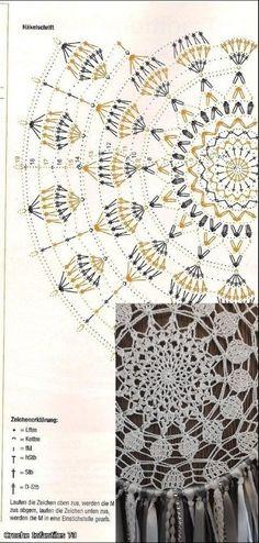 Crochet Mandala Pattern, Crochet Square Patterns, Crochet Diagram, Crochet Squares, Filet Crochet, Crochet Doilies, Crochet Lace, Doily Dream Catchers, Crochet Dreamcatcher