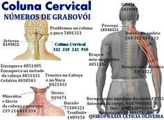 Dores e doenças da coluna cervical.