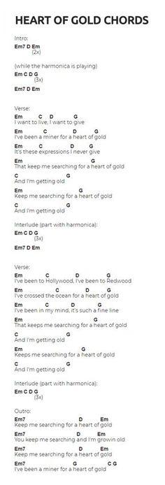 Guitar Chord Diagram Tool - Basic Guide Wiring Diagram •