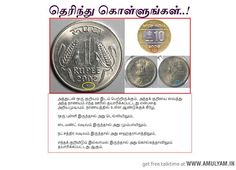 Indian Currency Coins