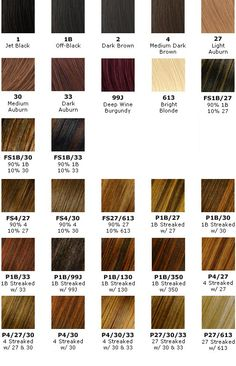 Hair Weave Number Color Chart The Hair Tho Hair Hair