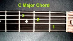Learn How to Play Guitar Chords