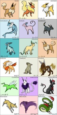 All eevee types pokemon evolution