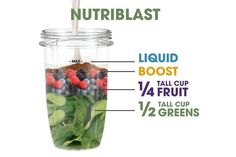 How to Make the Perfect Healthy Smoothie - To keep your health smoothly sailing, we suggest you make your own blended fruit and veggie drinks at home. Consult the following Do's and Don'ts to get the most nutrition and flavor out of your smoothie, and scroll to the bottom to find our step-by-step smoothie making guide.