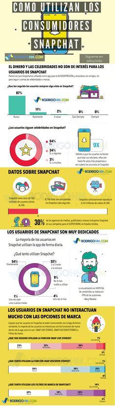 Snapchat: cómo lo utilizan los consumidores #infografia #infographic #socialmedia | TICs y Formación