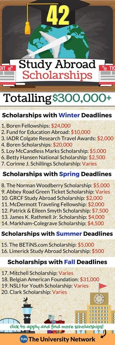 Study Abroad Scholarships Here is a selection of Study Abroad Scholarships listed on TUN. – College Scholarships Tips School Scholarship, Scholarships For College, College Students, College Grants, College Prepster, Best Essay Writing Service, College Life, College Hacks, College Savings