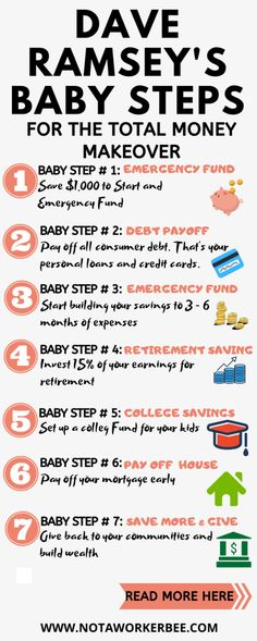 Dave Ramsey Mortgage, Dave Ramsey Debt Snowball, Dave Ramsey Financial Peace, Debt Snowball Worksheet, Total Money Makeover, Life Hacks, Planning Budget, Saving For Retirement, Retirement Advice