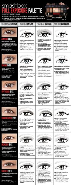 How to determine your eye shape and the makeup that will looks best with your eye shape *tip- look at your eye in a mirror while looking at chart (it helped me!)