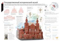 Инфографика | История России - федеральный портал История.РФ
