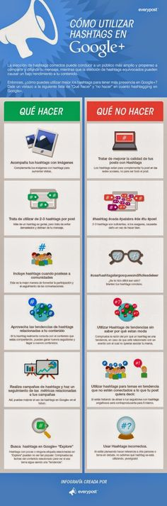 ¿Cómo utilizar los #hashtags de manera efectiva en #Google Plus?