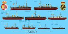 Navíos de 1898