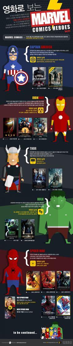 [인포그래픽] 어벤져스 열풍 몰고올 영웅은 뉴~규?  오는 30일 서울에서 역사적인 사건이 터진다. 많은 한국 팬과 전세계가 주목하는 영화 '어벤져스2'의 한국 촬영이 진행되는 전대미문한 일이 시작되 것.  아이들뿐만 아닌 전세계 어른들의 영웅이기도 한 마블 코믹스의 히어로즈들이 우리 눈 앞의 현실로 등장한다는 사실만으로 벌써 심장이 두근댄다.