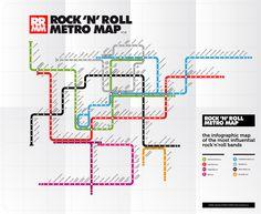 The infographic map of the most influential rock'n'roll bands.  www.rocknrollmetromap.com/  © www.albertoantoniazzi.com