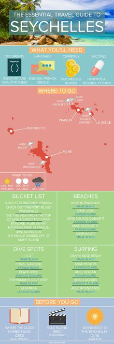 The Essential Travel Guide to Seychelles (Infographic)|Pinterest: @theculturetrip