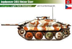 Jagdpanzer 38(t) Hetzer Starr