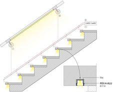 Oswietlenie LED - Schody i poręcze | Klusdesign.pl