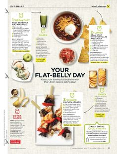 Your Flat-Belly Day