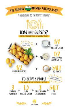 Your Mashed Potato Cheat Sheet — Buy Back Time