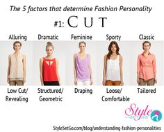 "One way to know if a particular item of clothing ""suits you"", is to know what your fashion personality is (Alluring, Dramatic, Feminine, Sporty, Classic). There are 5 factors that determine the fashion personality of a piece. The shape of the piece (cut) - is one of those factors. Find the other 4 in this article: http://www.stylesetgo.com/blog/understanding-fashion-personalities/"