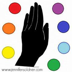 Jennifer Soldner: 4 Simple Techniques to Unblock Your Chakras