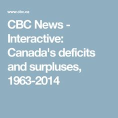 CBC News - Interactive: Canada's deficits and surpluses, 1963-2014