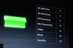 One of the main reasons that has prevented me from buying an iPhone in the past: Battery Life.  Glad they are addressing it in iPhone 5.